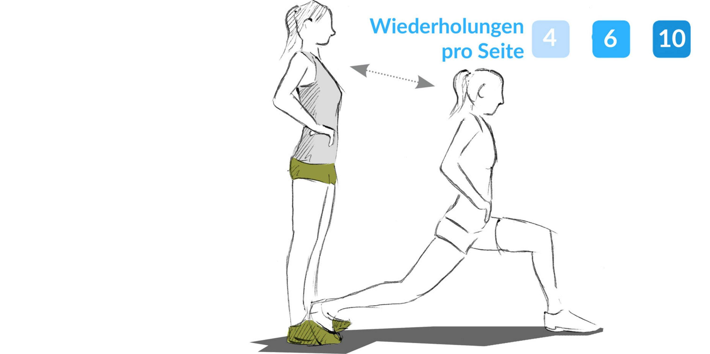 Anleitung zur einbeinigen Kniebeuge.