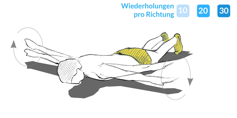 Anleitung zum Armkreisen.