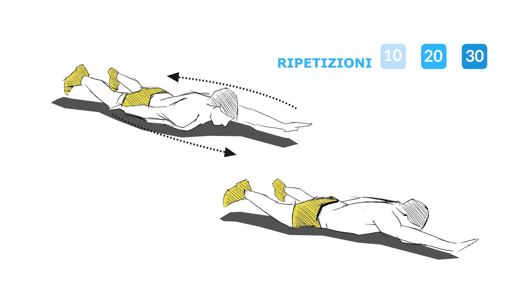 Istruzioni per eseguire correttamente l'esercizio di rafforzamento della spalla.
