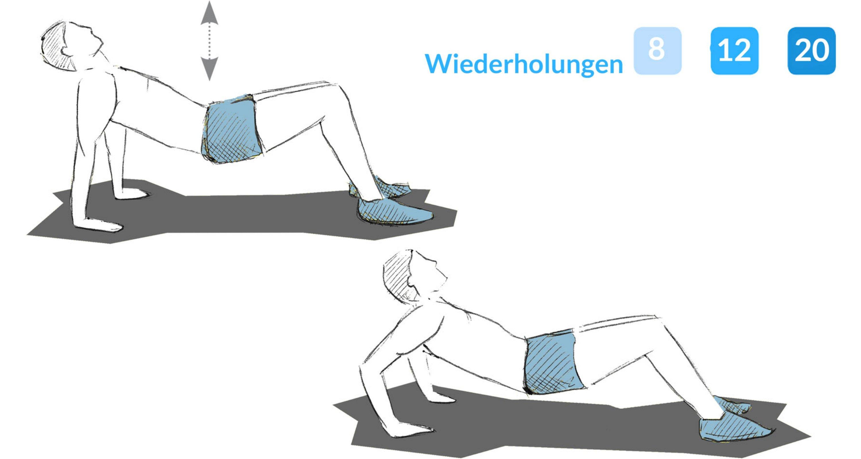 Bei Liegestütz rücklings werden Bauch- und Armmuskeln trainiert.