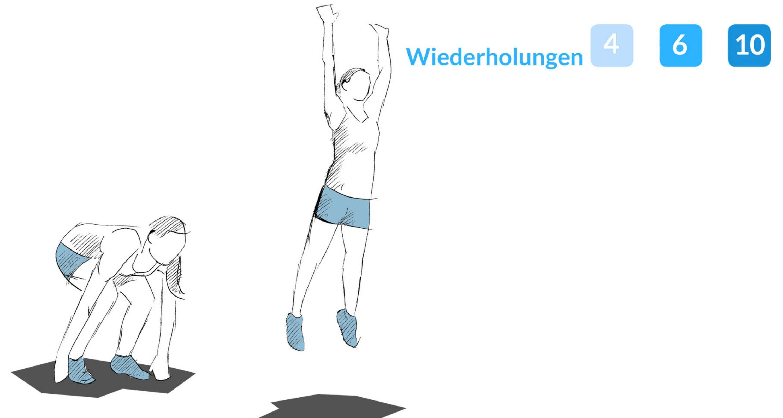 Anleitung zum Strecksprung.