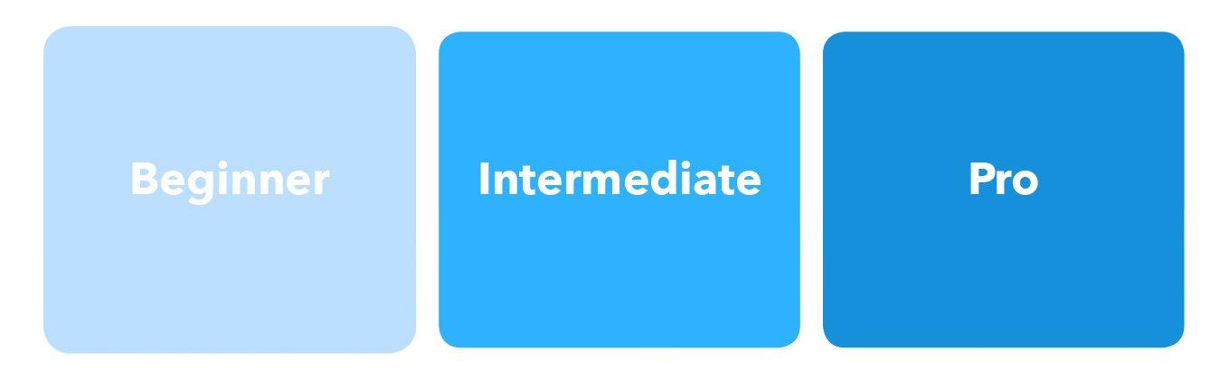 Beginner, Intermediate und Pro geben den Schwierigkeitsgrad der Übung an.