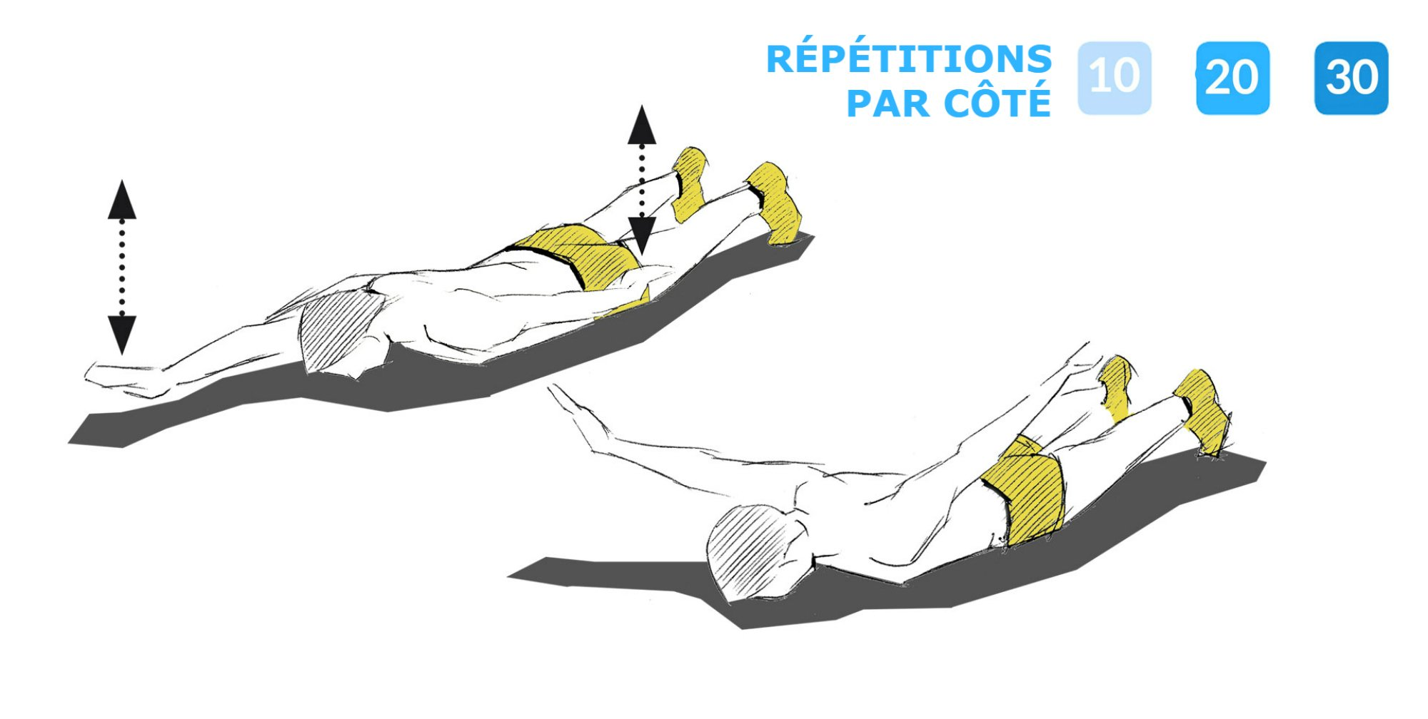 Consignes pour bien effectuer l'exercice de renforcement des épaules.
