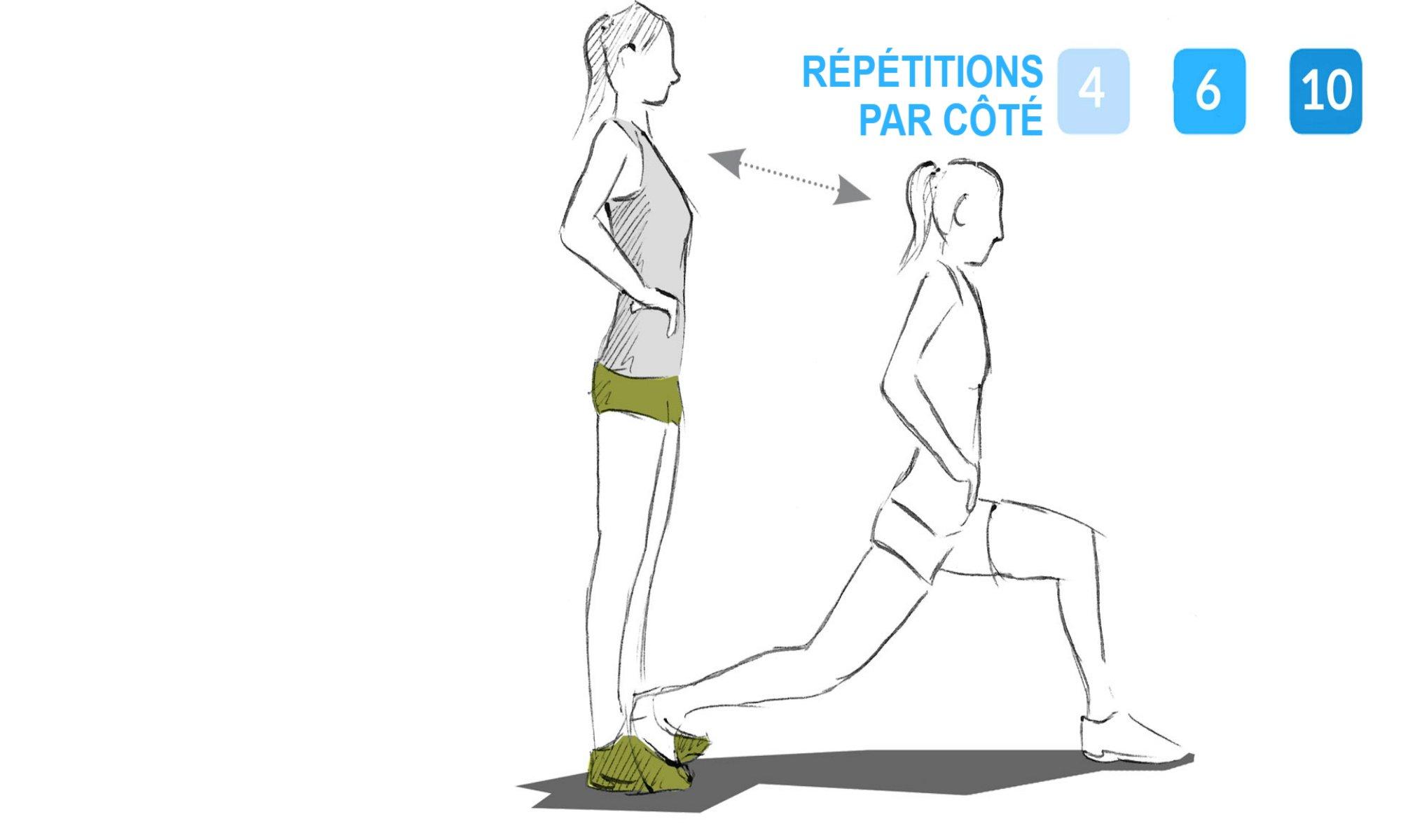 Instructions pour réaliser des fentes à une jambe.