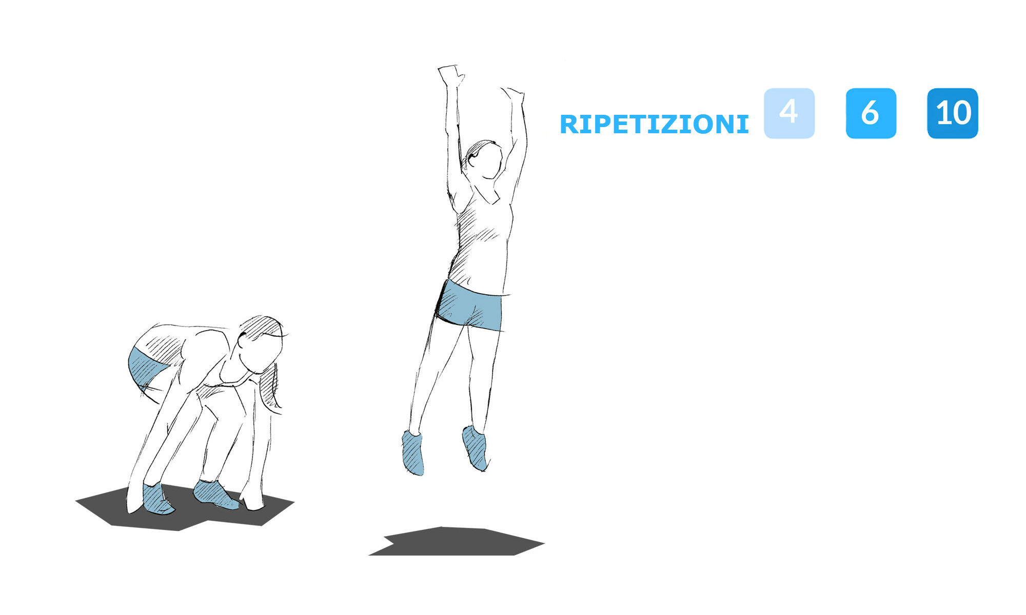 Istruzioni per l'esecuzione di salti su e giù.