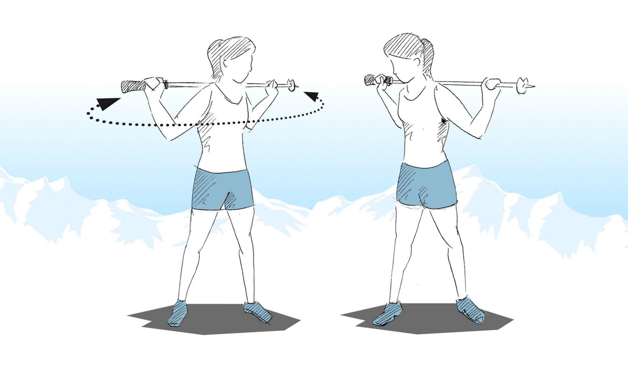 Visualisation des rotations du torse avec des bâtons de ski.