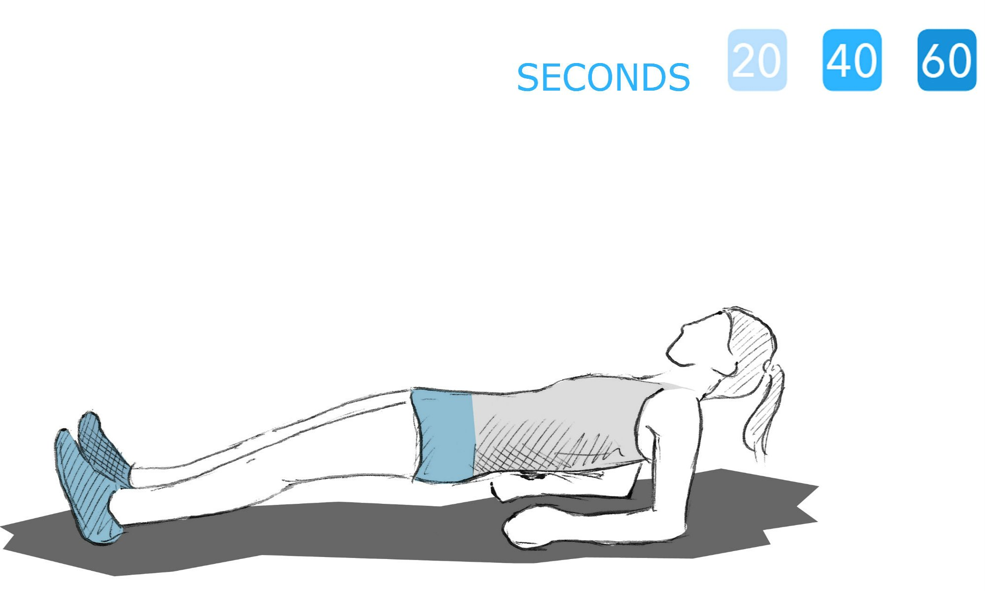 The reverse forearm support exercise.