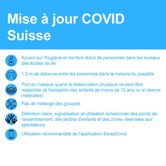Covid-19 - Écoles de ski en Suisse : les 6 mesures visant à assurer la sécurité des skieurs.