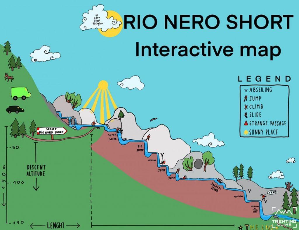 Un illustrazione che spiega nel dettaglio come è fatto il percorso di canyoning al Rio Nero.